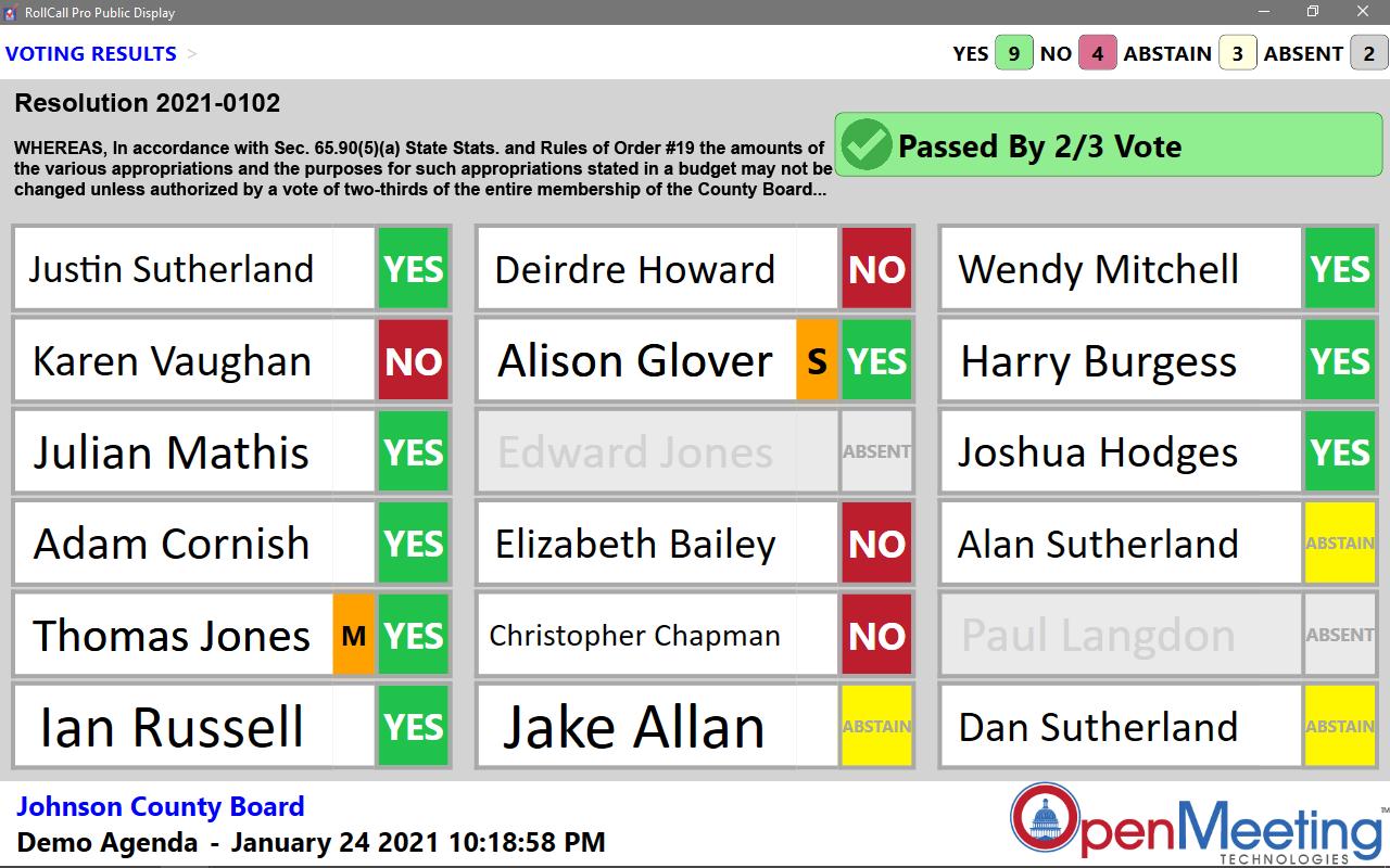 OpenMeeting Public Display Meeting Vote Tally